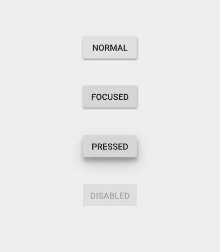 Image showing buttons in a Normal , focused, ressed and disabled state.