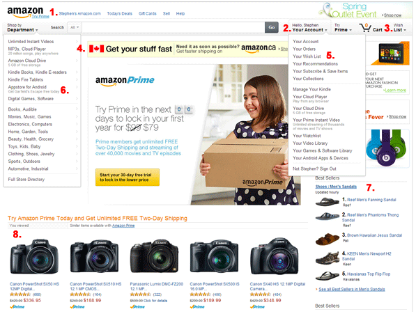 Amazon.com home page; An example of personalisation by Amazon