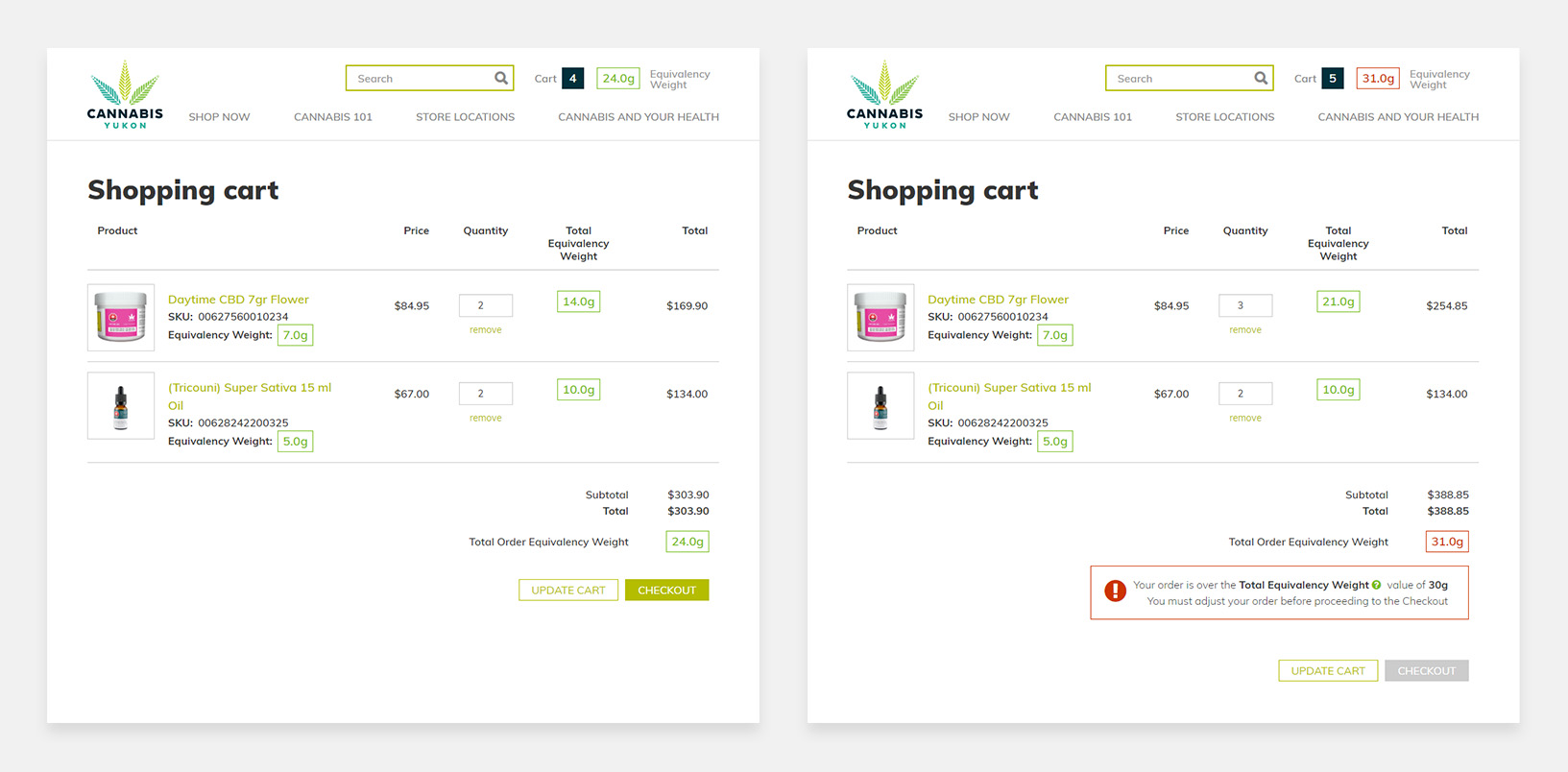Two screenshots of Cannabis Yukon's shopping cart are shown before and after the changes.
