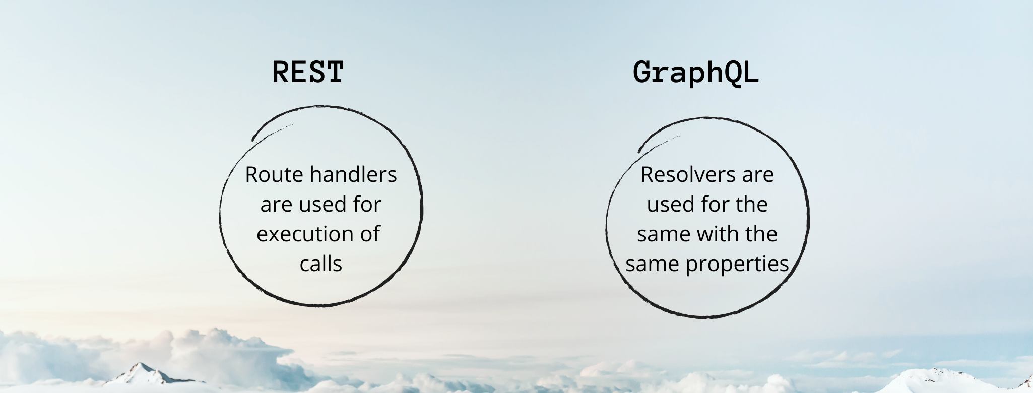 The distinction between REST and GraphQL is shown with regards to code execution.