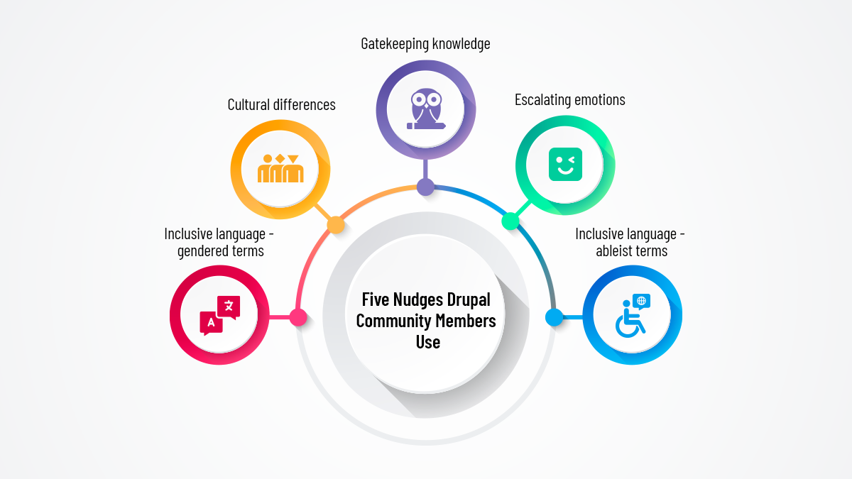 Five icons attached to semicircle representing diversity and inclusion in Drupal
