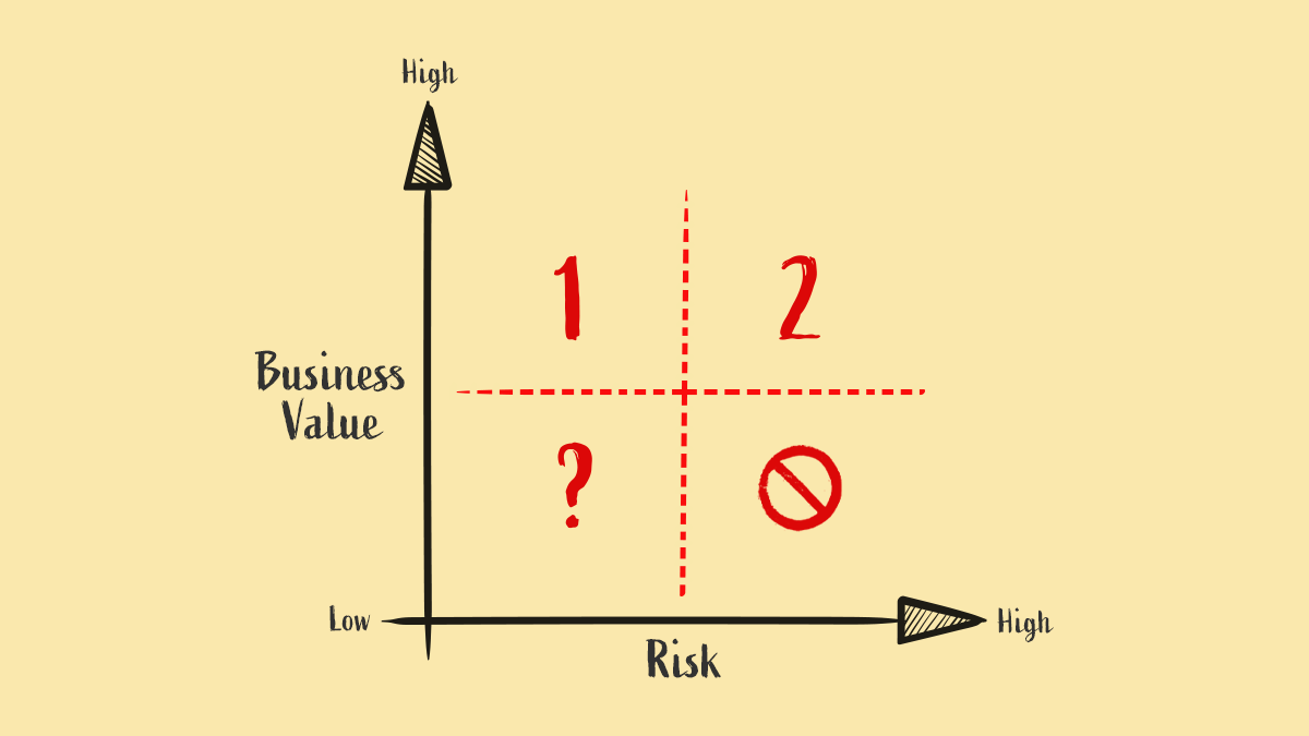 A graph is explaining the way value and risk model works.