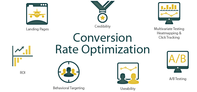 images of ROI, targeting, usability, A/B testing, multivariate, credibility & landing pages in the middle there is conversion rate optimization