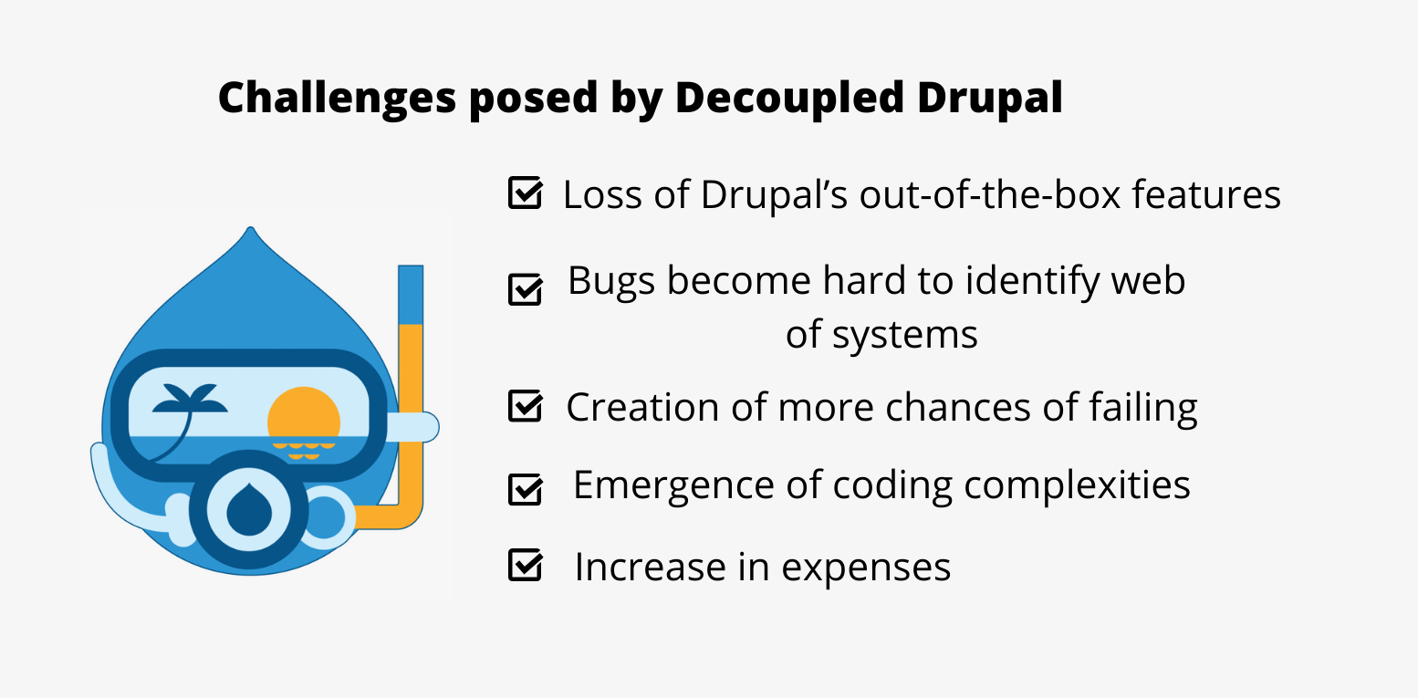 The Drupal logo is on the left and the challenges posed by Decoupled Drupal architecture are written on the right.
