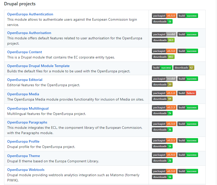 Screenshot of the Drupal projects that are under EUL license
