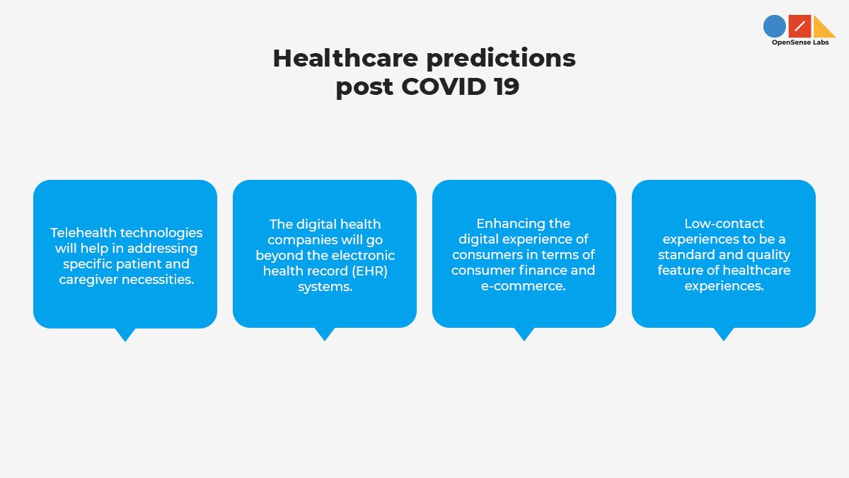 Describing the healthcare predictions post COVID 19