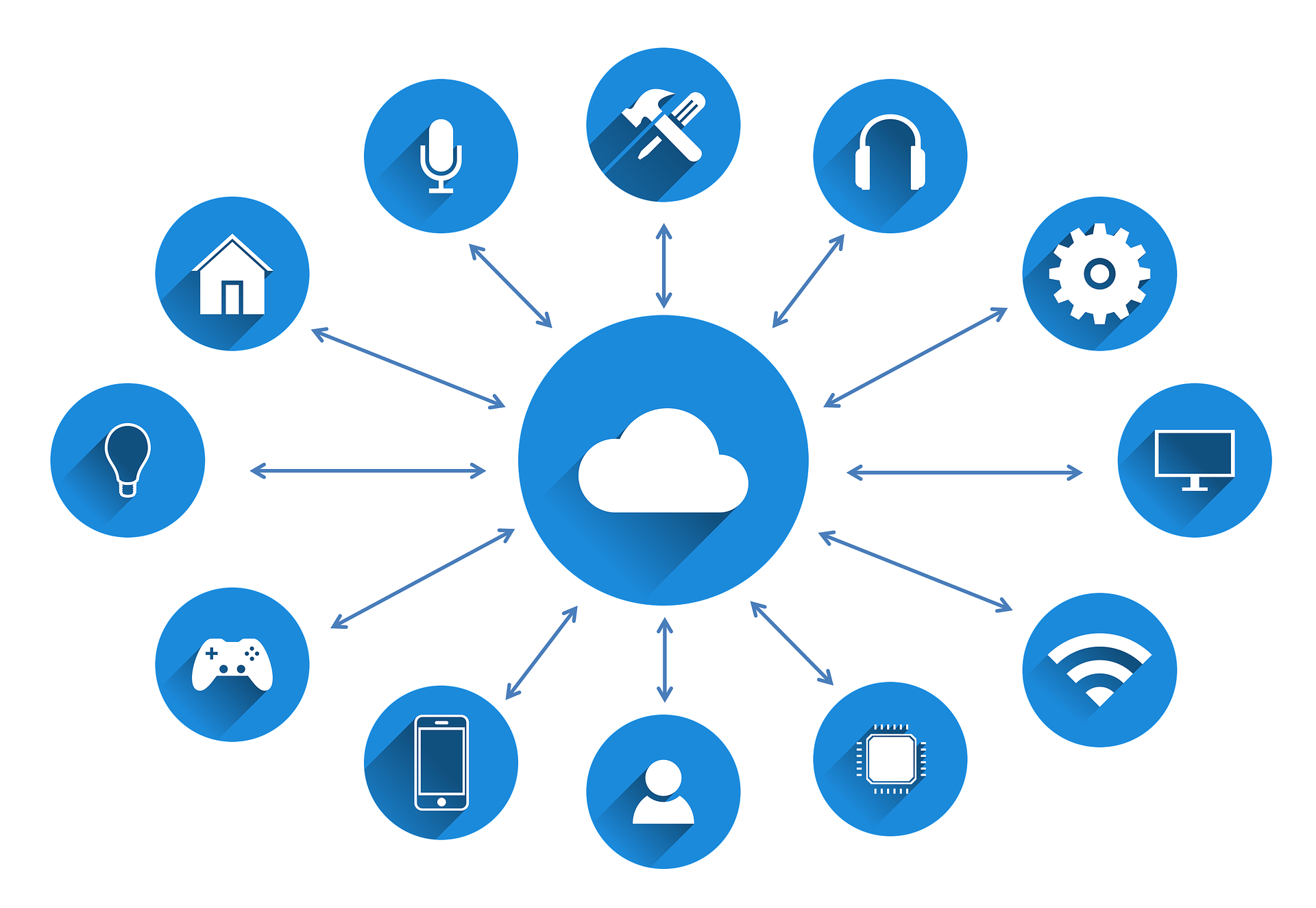 a blue cloud connected with twelve other clouds with the sign of headphones, settings, computer, wifi, mobile, gaming