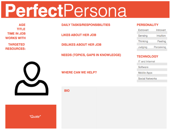 Illustration showing a attributes that can be included in a buyer persona template
