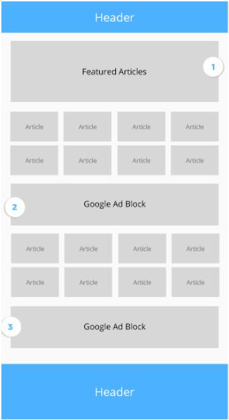 How To Add Custom Block in Between View List in Drupal 8