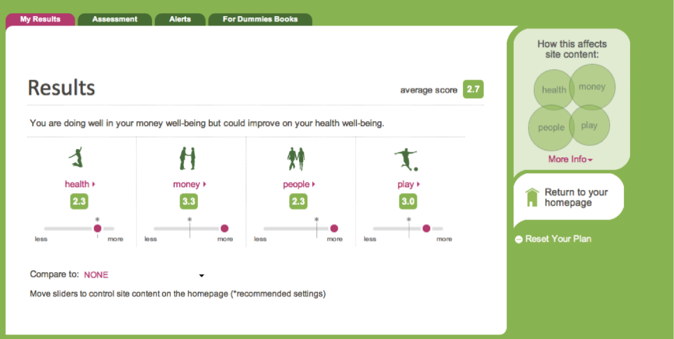 Website of Humana's microsite