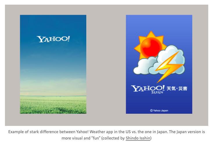 Difference between Yahoo homepage in US and Japan