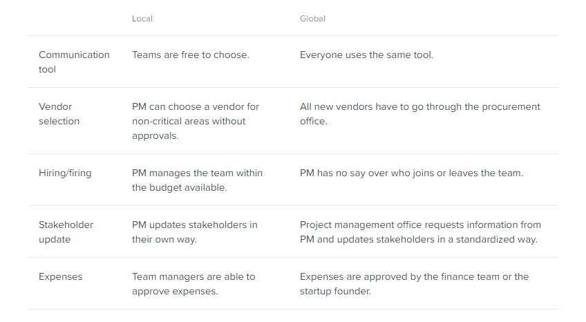 OpenSense Labs: The Ins and Outs of Project Ownership Transfer
