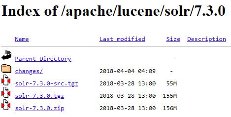 Index Of Apache Solr With Pa Directory