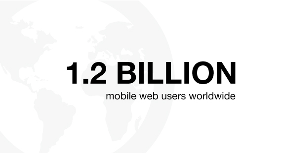 1.2 billion mobile web users worldwide written on a white background with the globe on left