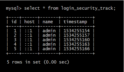 Login Security Track database table