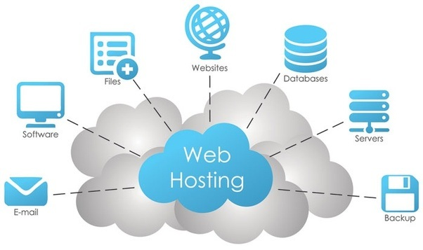 5 black clouds with a blue cloud in the center saying web hosting. 7 dotted arrows are emerging from the cloud. The arrows say email, software, files, websites, database, servers, backup respectively