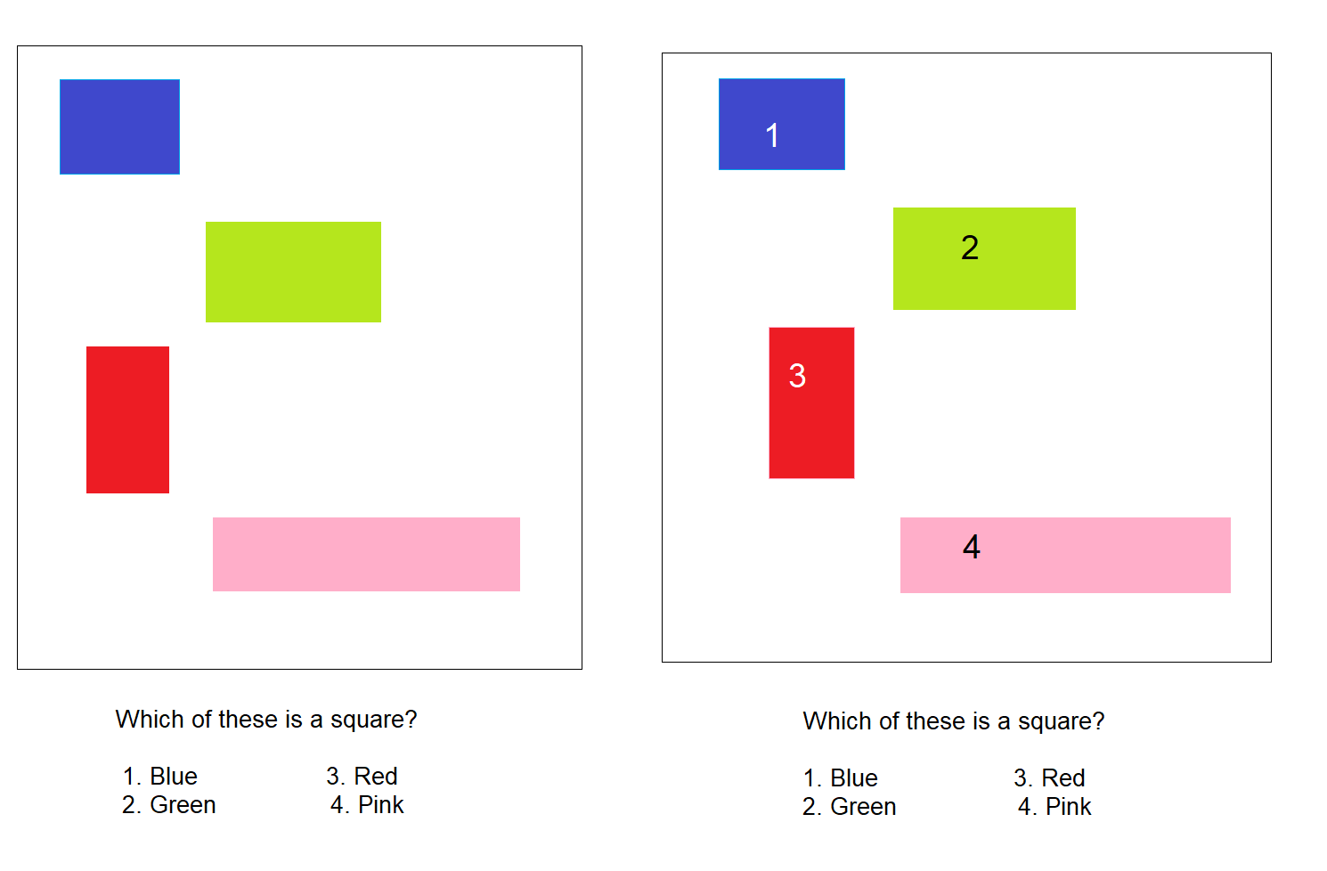 Different coloured shapes can be seen in two boxes, one has number written along them and the other doesn't.