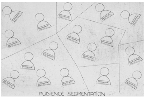 Sketch showing a lot of icons clustered together and 'audience segmentation' written at the bottom