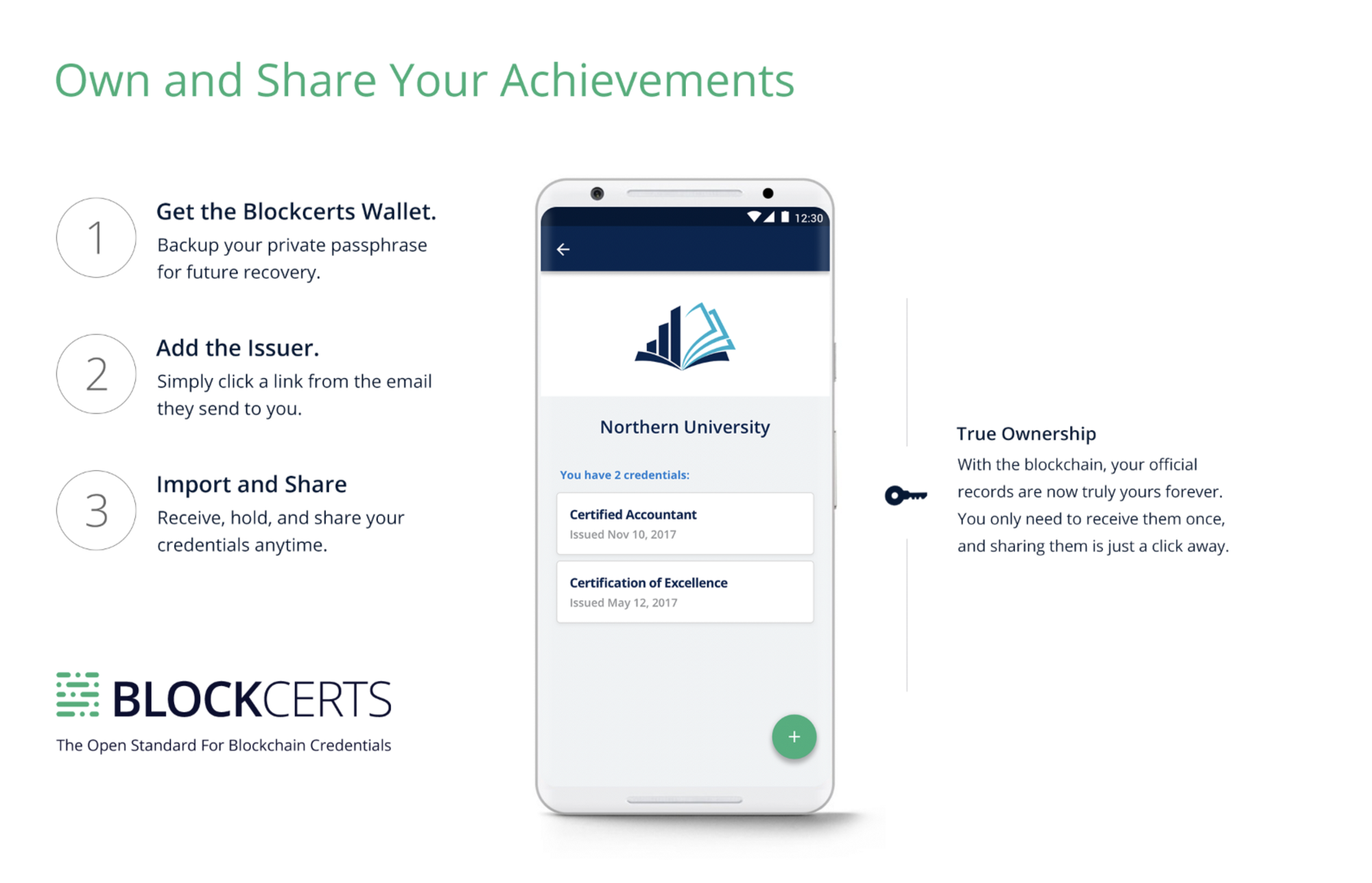 Illustration showing usage instructions of Blockcerts wallet app with a smartphone at the centre