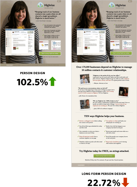 Image of two poster having a girl divided inside a square. The first is having short content with 102.5% green up arrow and the other is having big text with 22.7% red down arrow