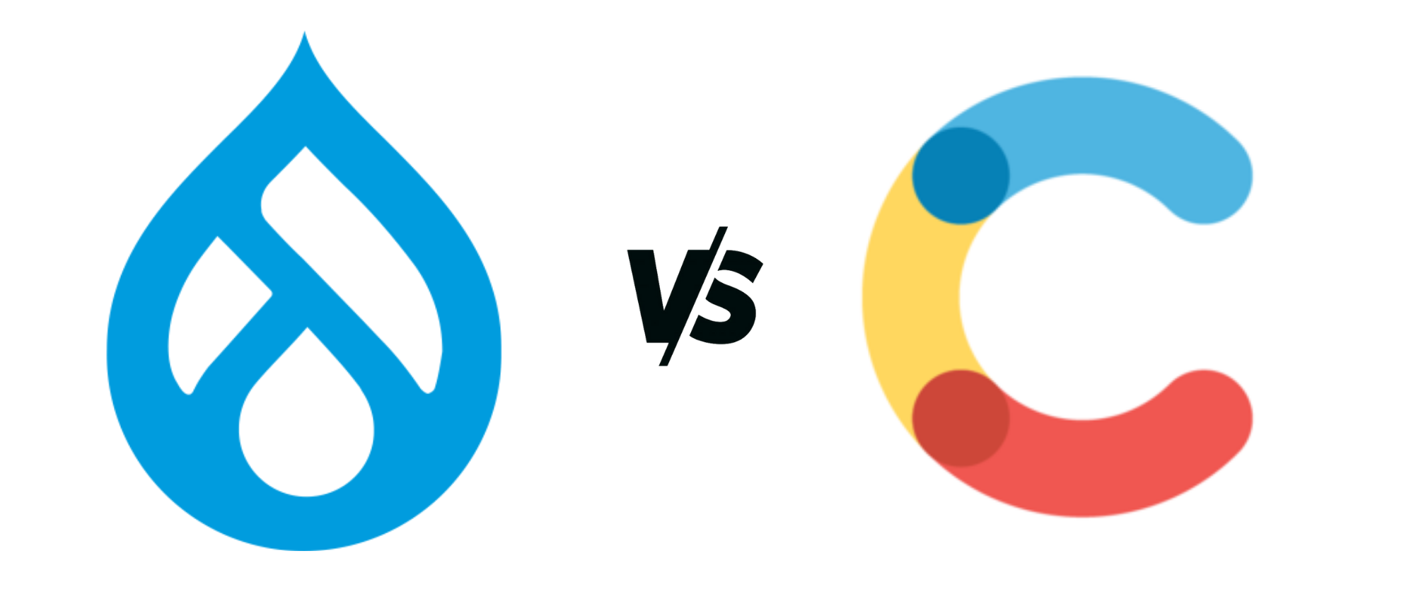 Drupal and Contentful logos can be seen together.