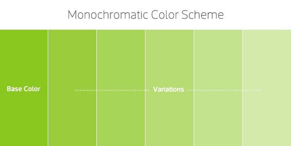 Image showing a monochromatic color scheme of the color green.