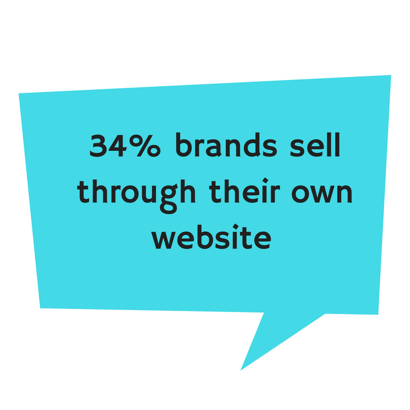 Statistic: 34% brands sell through their own website