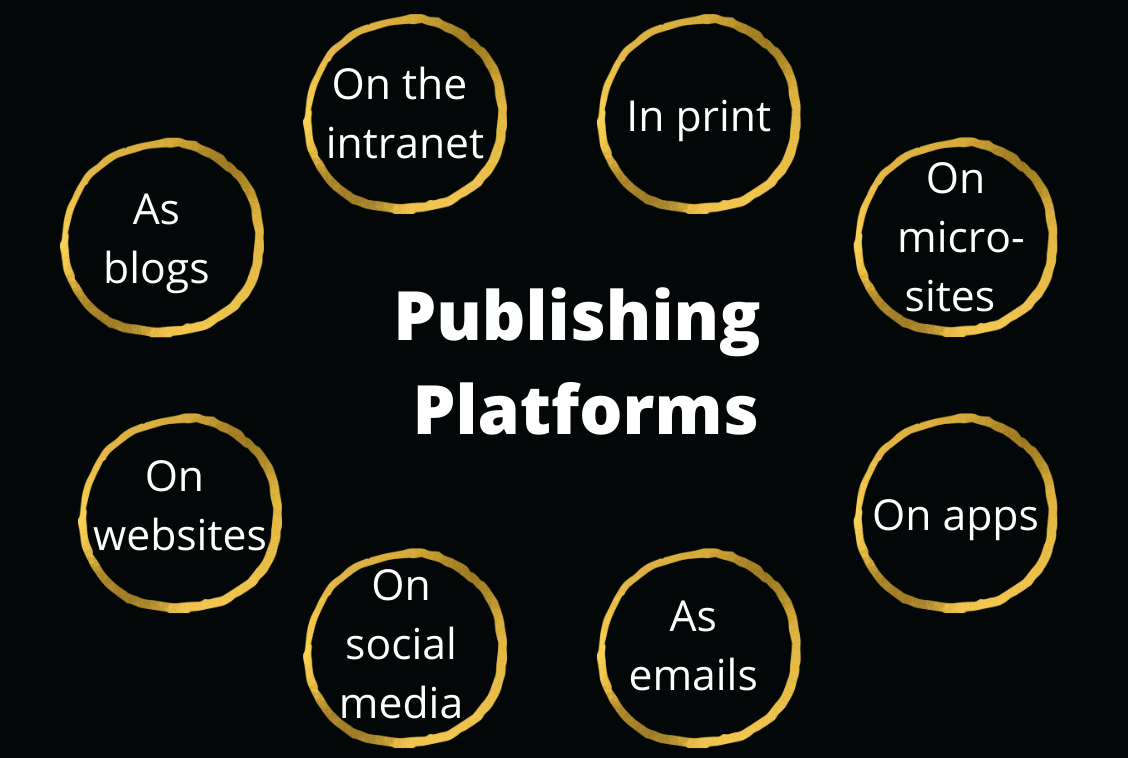 Publishing platforms is written in the centre with all the various platforms mentioned around it in circles.