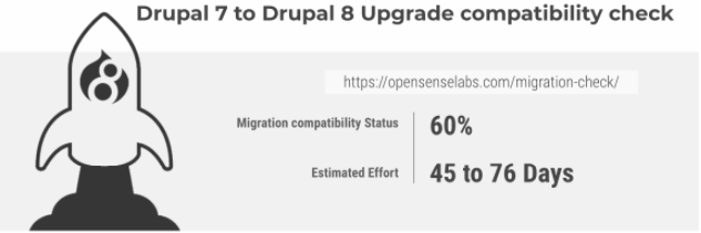 image showing migration compatibility status and estimated effort using our migration estimate tool for opensenselabs.com