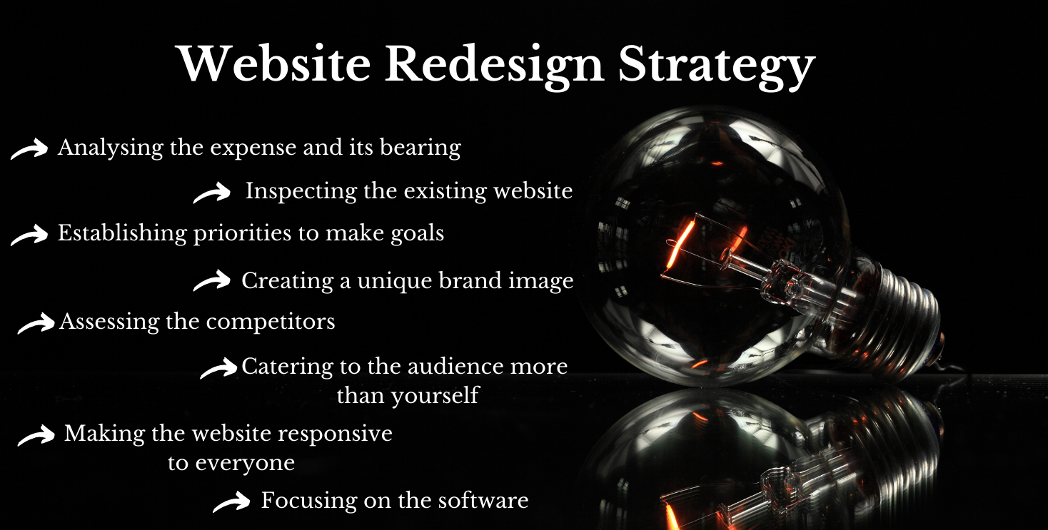 There is a bulb on a dark background personifying an idea for website redesign and on the left the strategy for the same is written in points.
