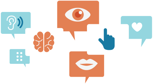 graphics for web accessibility with an ear, brain, eye, mouth, and heart